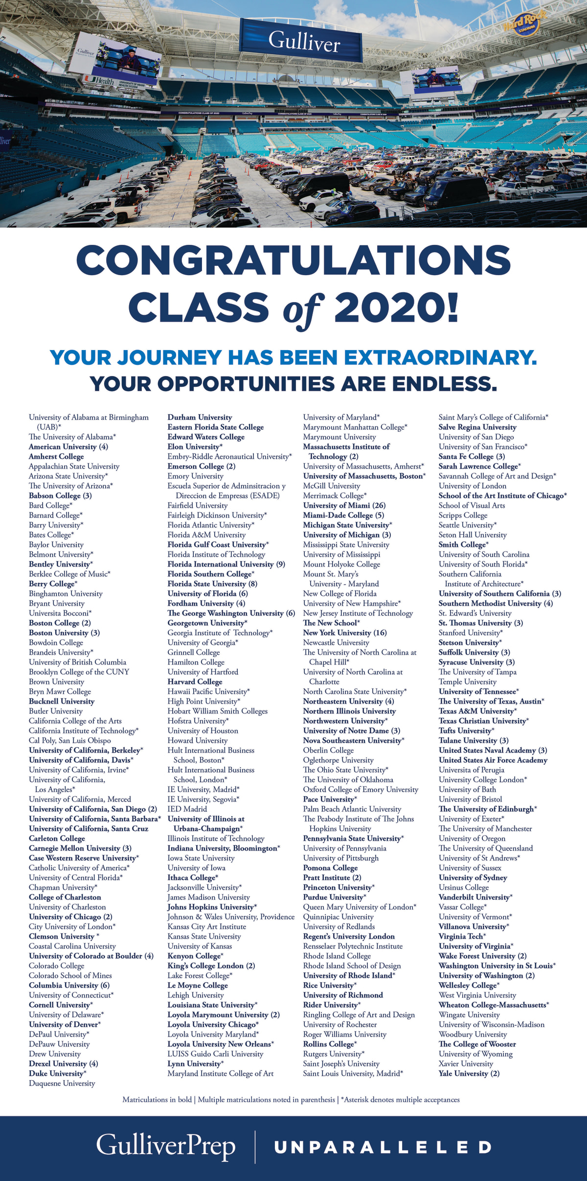 Gulliver Prep Class of 2020 graphic with university list