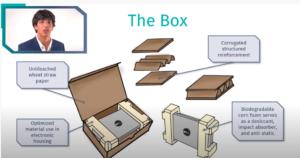 2021 Conrad Challenge Winners - Inside the Box